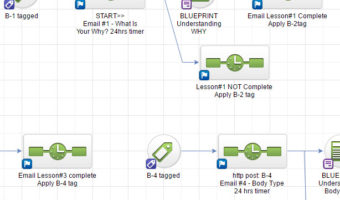 Infusionsoft – How To Find, See, and Edit Email Campaign (Sequence)