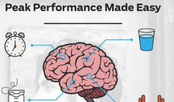 Peak Performance Made Easy l How Habits Help Us Succeed at RMRS