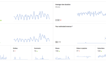 Connecting YouTube channel and Google Analytics