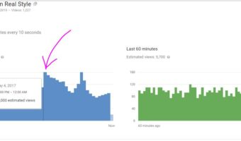 When is the BEST TIME to Upload a Content in Youtube?