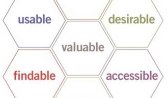User Experience Basics and User Interface Techniques