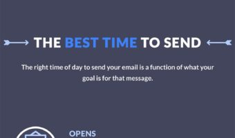 Infographic: Best Days And Times To Send Email