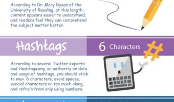 Infographic: Ideal Length Of Everything You Write Online