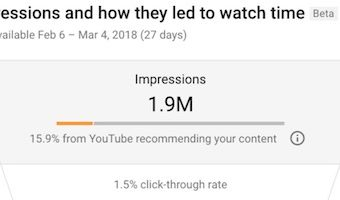 Finding CTR Click Through Rate Data In YouTube Analytics
